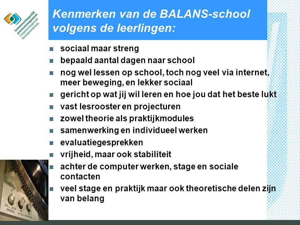 Kenmerken van de BALANS-school volgens de leerlingen:  sociaal maar streng  bepaald aantal dagen naar school  nog wel lessen op school, toch nog ve