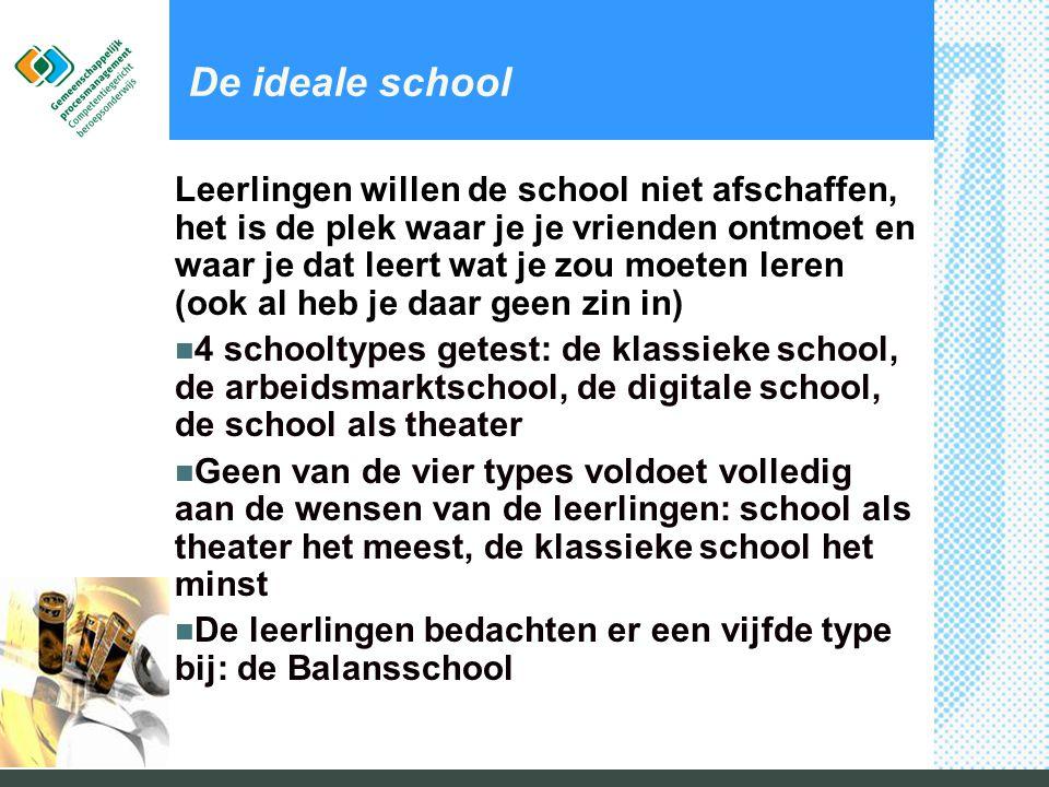 De ideale school De ideale school is de BALANS-school met balans tussen:  theorie en praktijk  structuur en flexibiliteit  begeleiding en vrijheid  projecten, stages en lessen  collectieve en individuele beoordeling