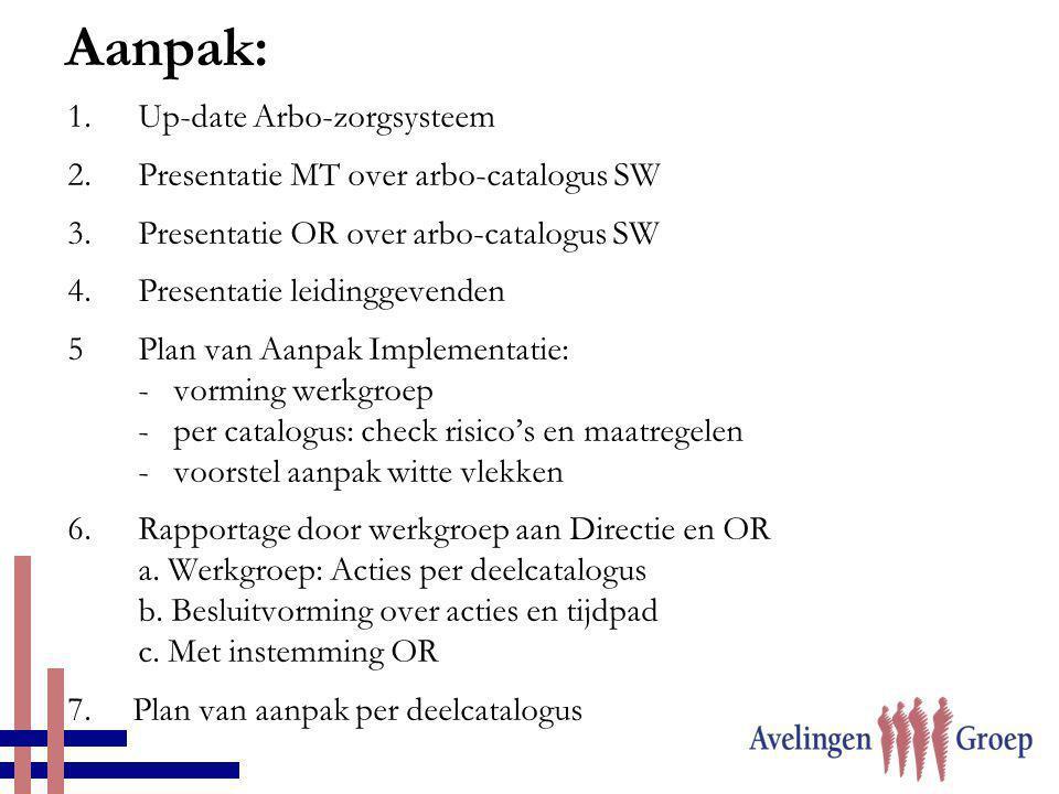 Aanpak: 1.Up-date Arbo-zorgsysteem 2.Presentatie MT over arbo-catalogus SW 3.Presentatie OR over arbo-catalogus SW 4.Presentatie leidinggevenden 5Plan