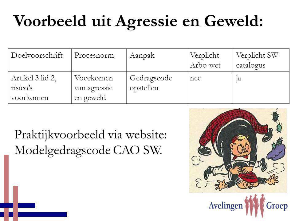 DoelvoorschriftProcesnormAanpakVerplicht Arbo-wet Verplicht SW- catalogus Artikel 3 lid 2, risico's voorkomen Voorkomen van agressie en geweld Gedrags
