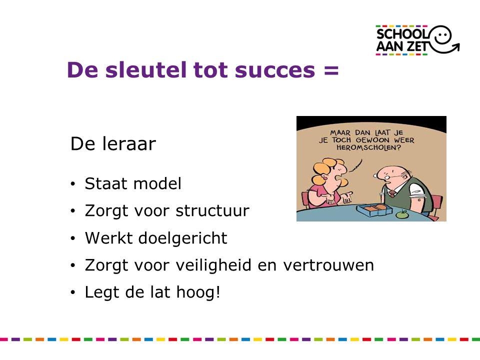 De sleutel tot succes = De leraar • Staat model • Zorgt voor structuur • Werkt doelgericht • Zorgt voor veiligheid en vertrouwen • Legt de lat hoog!