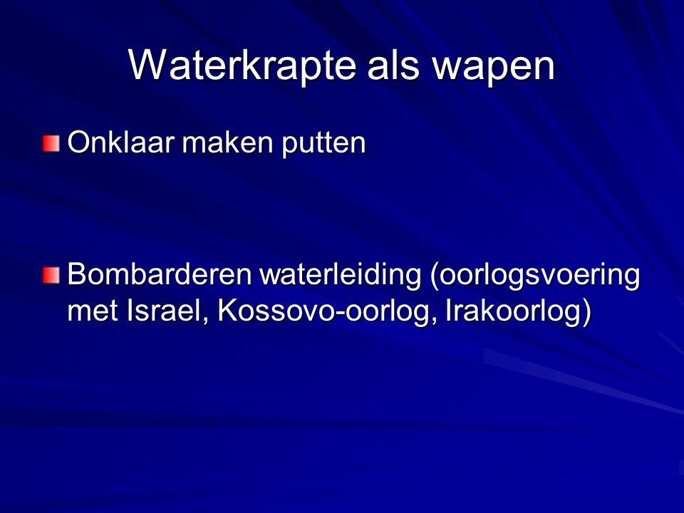 Waterkrapte als wapen Onklaar maken putten Bombarderen waterleiding (oorlogsvoering met Israel, Kossovo-oorlog, Irakoorlog)