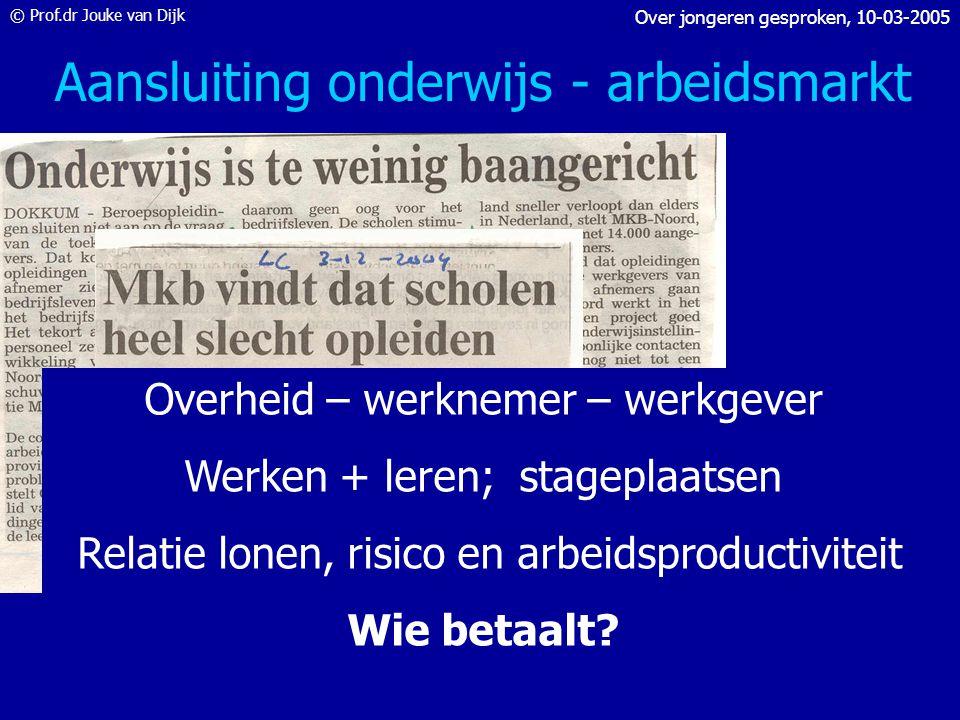 © Prof.dr Jouke van Dijk Over jongeren gesproken, 10-03-2005 Startkwalificaties en onderwijsuitgaven Geen startkwalificatie: 1 op de 3! Nederland op E
