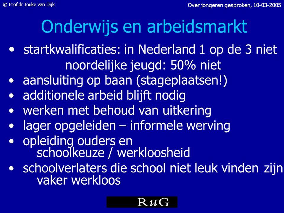 © Prof.dr Jouke van Dijk Over jongeren gesproken, 10-03-2005 Aansluiting onderwijs - arbeidsmarkt Overheid – werknemer – werkgever Werken + leren; sta