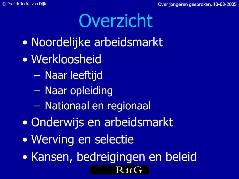 © Prof.dr Jouke van Dijk Over jongeren gesproken, 10-03-2005 Over jongeren gesproken 10 maart 2005, Martiniplaza Groningen Prof. dr Jouke van Dijk Hoo