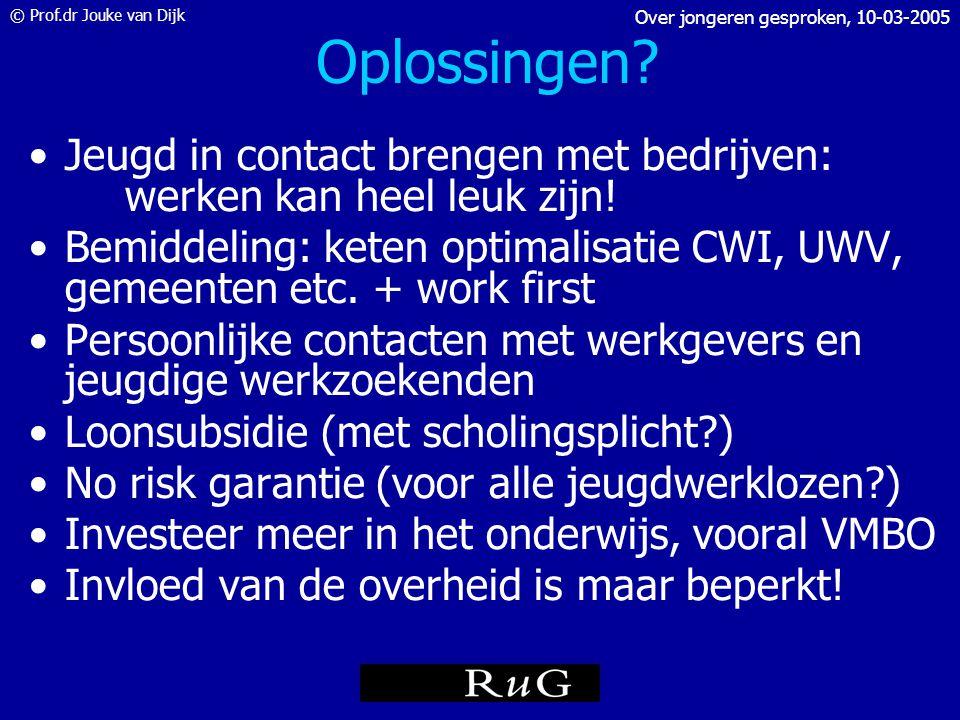 © Prof.dr Jouke van Dijk Over jongeren gesproken, 10-03-2005 Arbeidsmarktbeleid •Work first •Niet-willers en niet-kunners •Sanctie – beloning •Voorkom