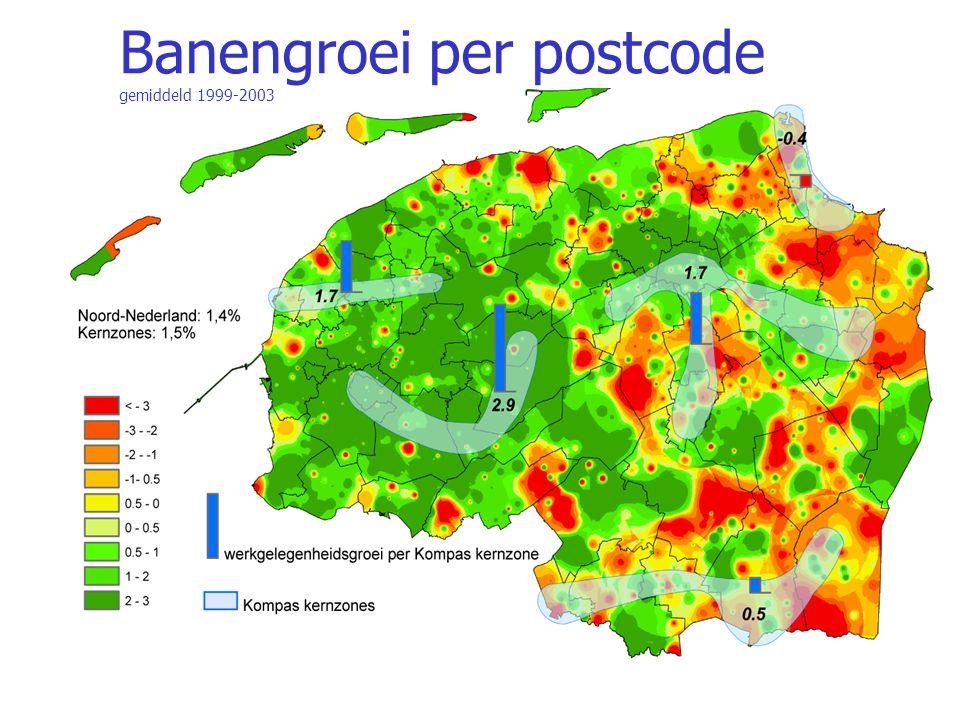 © Prof.dr Jouke van Dijk Over jongeren gesproken, 10-03-2005 Banengroei per gemeente gemiddeld 1999-2003 Bron: PWR