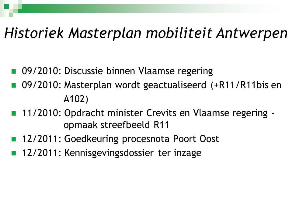  09/2010: Discussie binnen Vlaamse regering  09/2010: Masterplan wordt geactualiseerd (+R11/R11bis en A102)  11/2010: Opdracht minister Crevits en