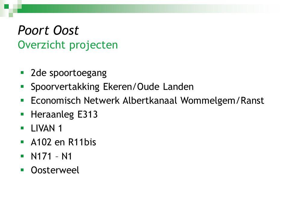 Poort Oost Overzicht projecten  2de spoortoegang  Spoorvertakking Ekeren/Oude Landen  Economisch Netwerk Albertkanaal Wommelgem/Ranst  Heraanleg E