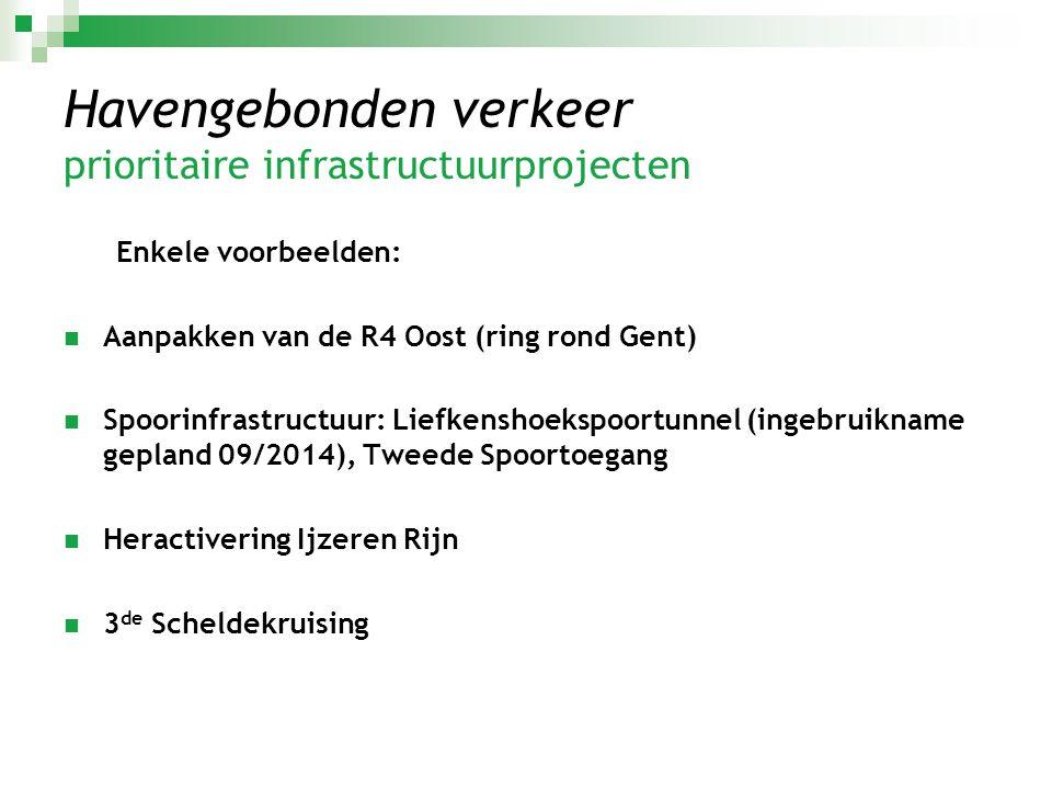 Havengebonden verkeer prioritaire infrastructuurprojecten Enkele voorbeelden:  Aanpakken van de R4 Oost (ring rond Gent)  Spoorinfrastructuur: Liefk