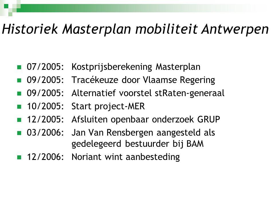  02/2007: Kostprijs Oosterweel max 1,85 miljard euro  03/2008: Ademloos start discussie fijn stof  06/2008: Vlaamse regering bestelt alternatievenstudie  06/2008: Karel Vinck aangesteld als voorzitter BAM  08/2008: Kredietcrisis schrikt kandidaat-financierders af  11/2008: Einde samenwerking met Groep C Historiek Masterplan mobiliteit Antwerpen