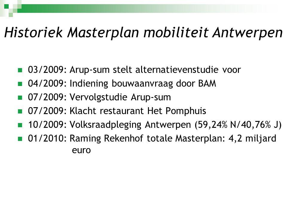  02/2010: Geen vernietiging GRUP door Raad van State  02/2010: Lancering Meccano-tracé  03/2010: Minister-president kondigt totaaloplossing aan  03/2010: Vlaamse regering akkoord over Masterplan 2020  09/2010: Onderzoek TML: Meccano-tracé scoort beter dan BAM-tracé Historiek Masterplan mobiliteit Antwerpen