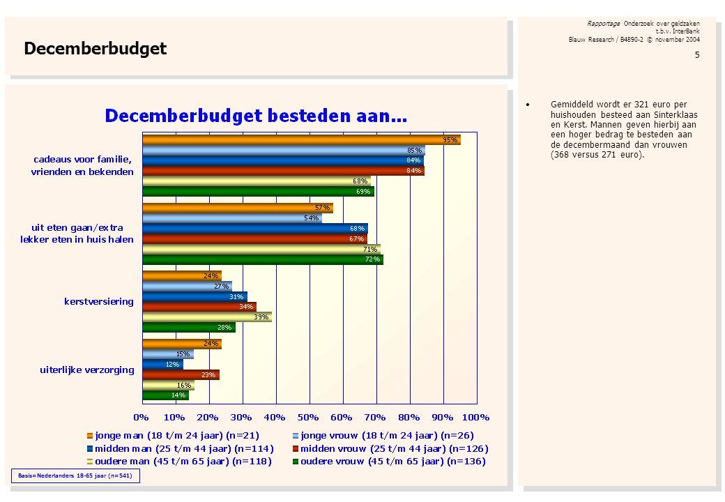 Rapportage Onderzoek over geldzaken t.b.v. InterBank Blauw Research / B4890-2 © november 2004 5 Decemberbudget •Gemiddeld wordt er 321 euro per huisho