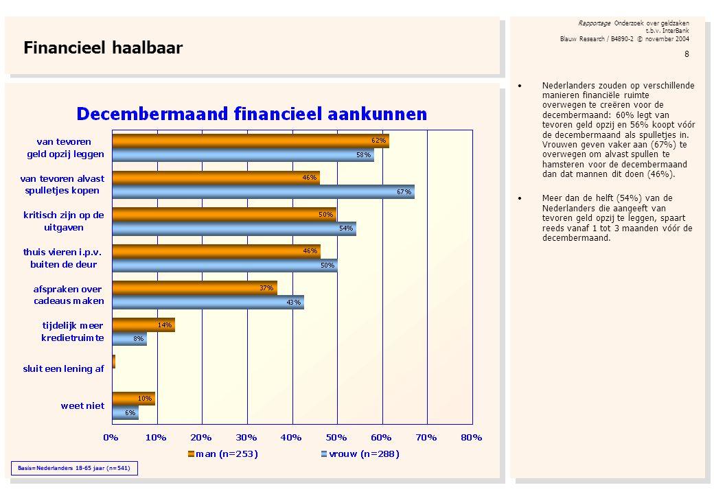 Rapportage Onderzoek over geldzaken t.b.v. InterBank Blauw Research / B4890-2 © november 2004 8 •Nederlanders zouden op verschillende manieren financi