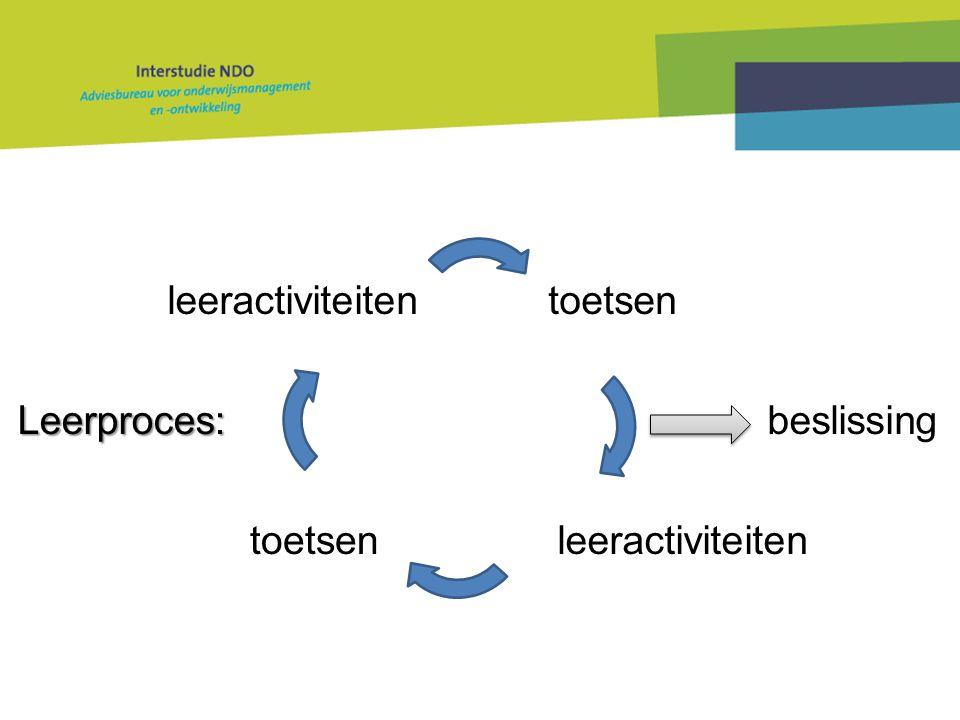 leeractiviteitentoetsen leeractiviteiten Leerproces:beslissing