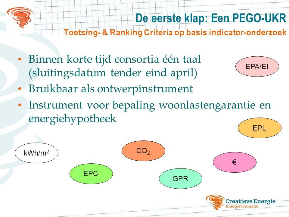 De eerste klap: Een PEGO-UKR Toetsing- & Ranking Criteria op basis indicator-onderzoek • Binnen korte tijd consortia één taal (sluitingsdatum tender eind april) • Bruikbaar als ontwerpinstrument • Instrument voor bepaling woonlastengarantie en energiehypotheek kWh/m 2 EPC CO 2 EPL € GPR EPA/EI