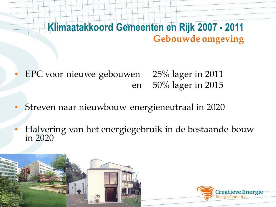 • EPC voor nieuwe gebouwen 25% lager in 2011 en 50% lager in 2015 • Streven naar nieuwbouw energieneutraal in 2020 • Halvering van het energiegebruik in de bestaande bouw in 2020 Klimaatakkoord Gemeenten en Rijk 2007 - 2011 Gebouwde omgeving