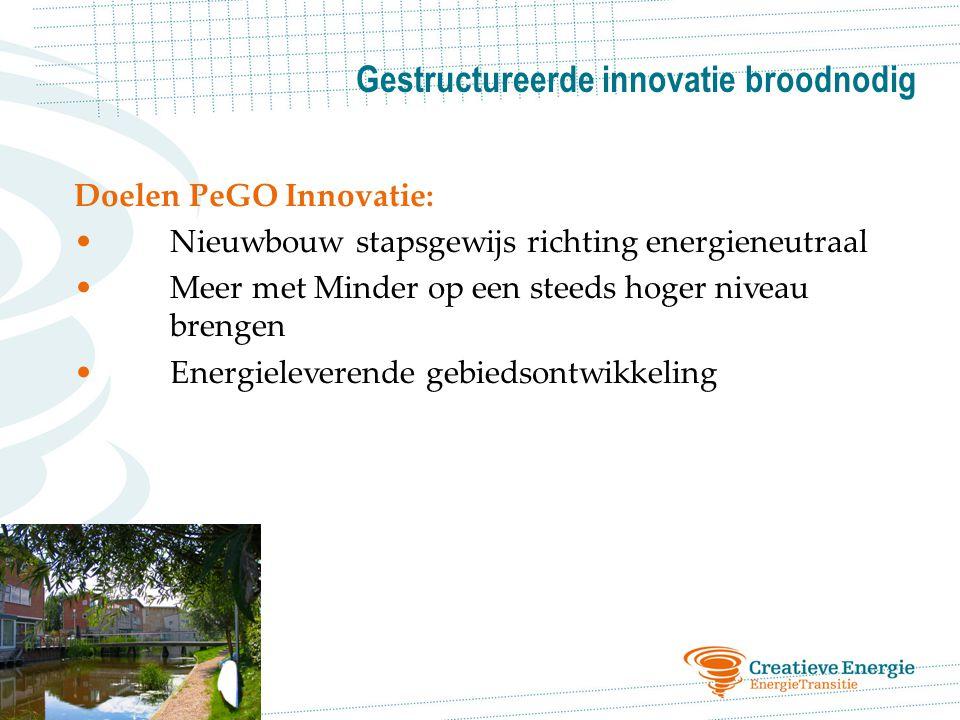 Doelen PeGO Innovatie: •Nieuwbouw stapsgewijs richting energieneutraal • Meer met Minder op een steeds hoger niveau brengen • Energieleverende gebiedsontwikkeling Gestructureerde innovatie broodnodig