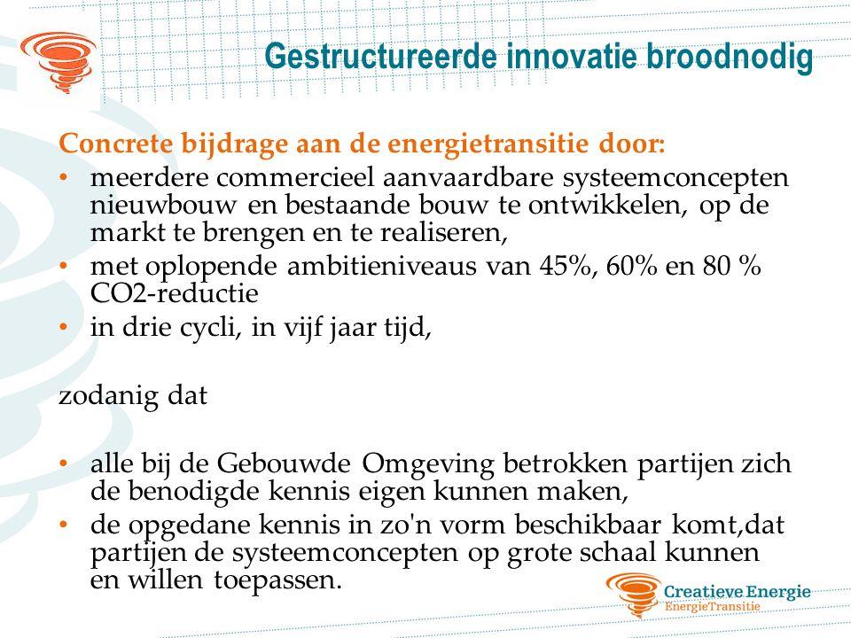 Concrete bijdrage aan de energietransitie door: • meerdere commercieel aanvaardbare systeemconcepten nieuwbouw en bestaande bouw te ontwikkelen, op de markt te brengen en te realiseren, • met oplopende ambitieniveaus van 45%, 60% en 80 % CO2-reductie • in drie cycli, in vijf jaar tijd, zodanig dat • alle bij de Gebouwde Omgeving betrokken partijen zich de benodigde kennis eigen kunnen maken, • de opgedane kennis in zo n vorm beschikbaar komt,dat partijen de systeemconcepten op grote schaal kunnen en willen toepassen.