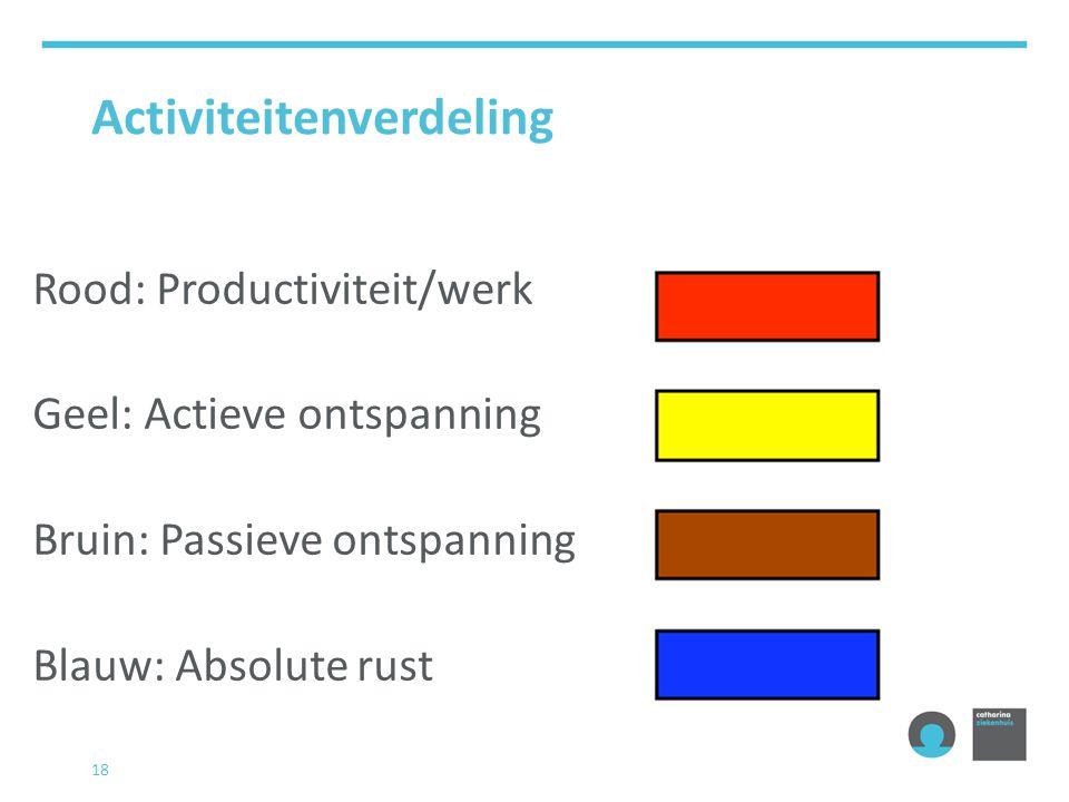 18 Activiteitenverdeling Rood: Productiviteit/werk Geel: Actieve ontspanning Bruin: Passieve ontspanning Blauw: Absolute rust