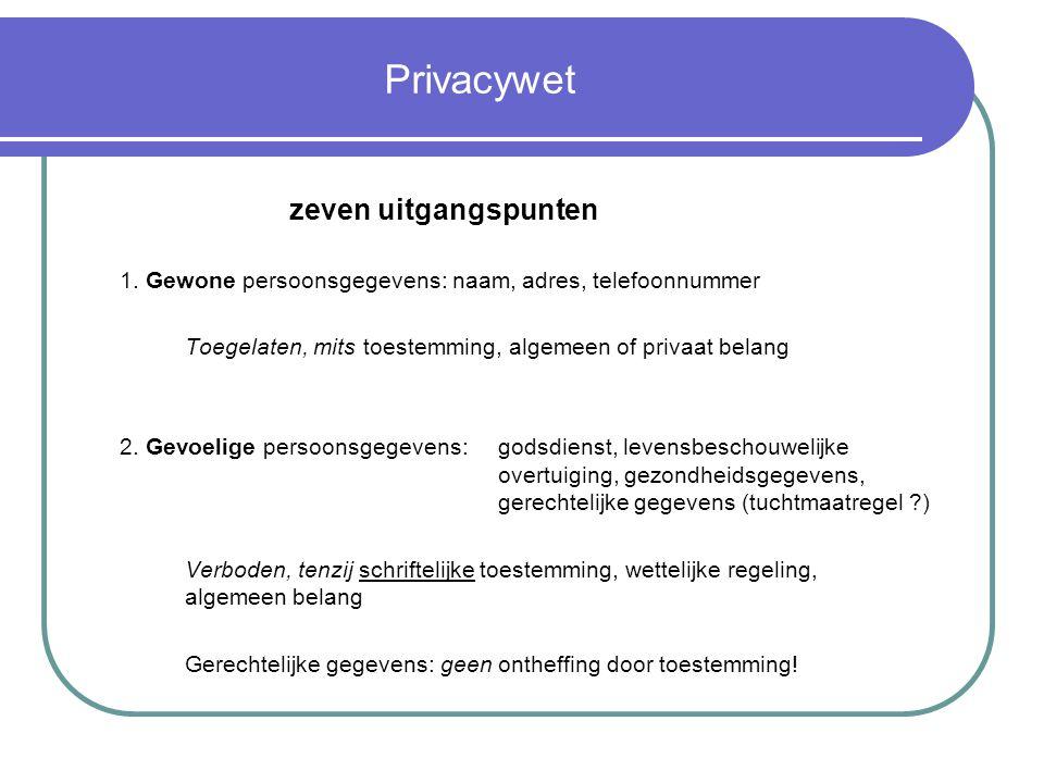 Privacywet zeven uitgangspunten 1.