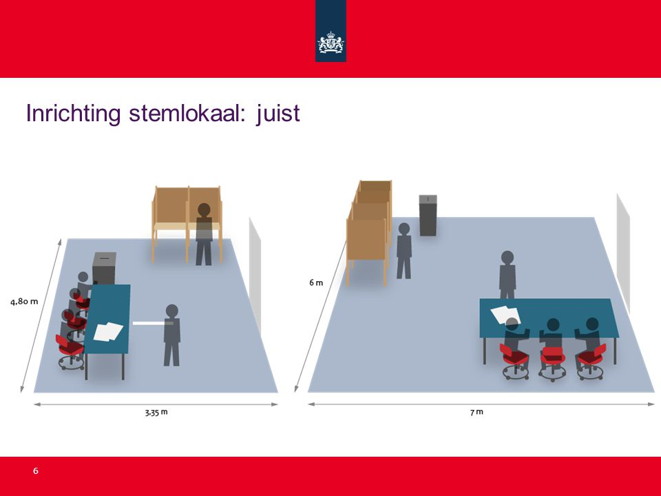 Inrichting stemlokaal: juist 6