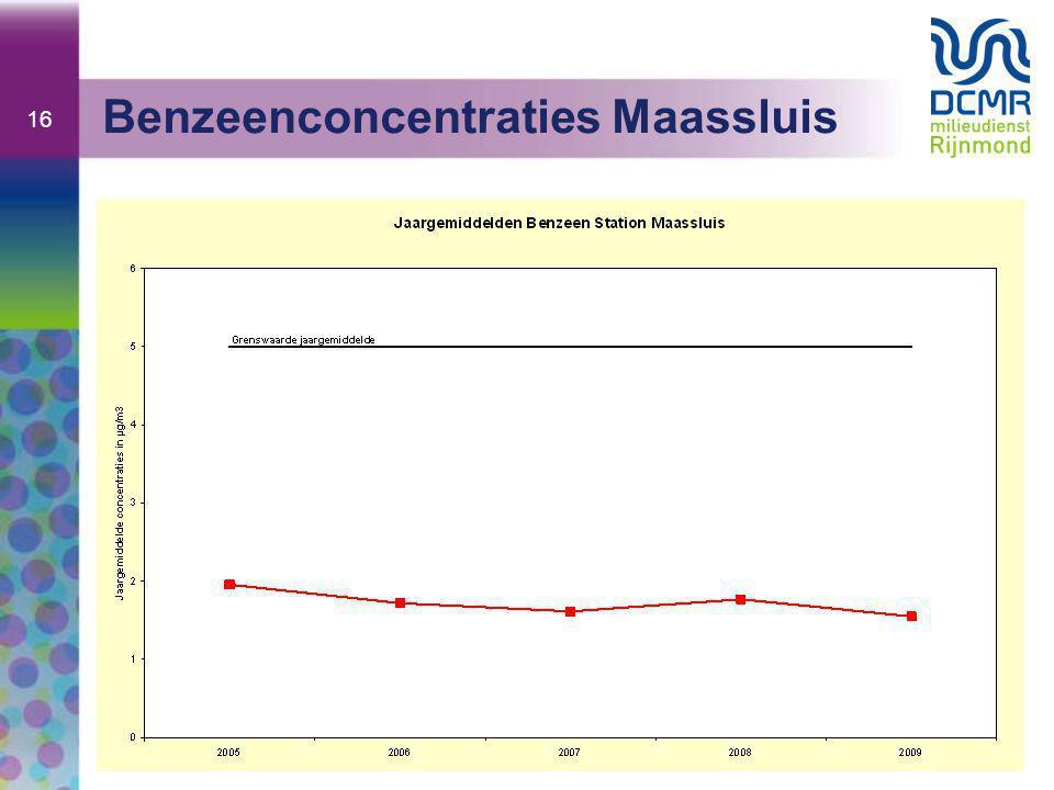 16 Benzeenconcentraties Maassluis
