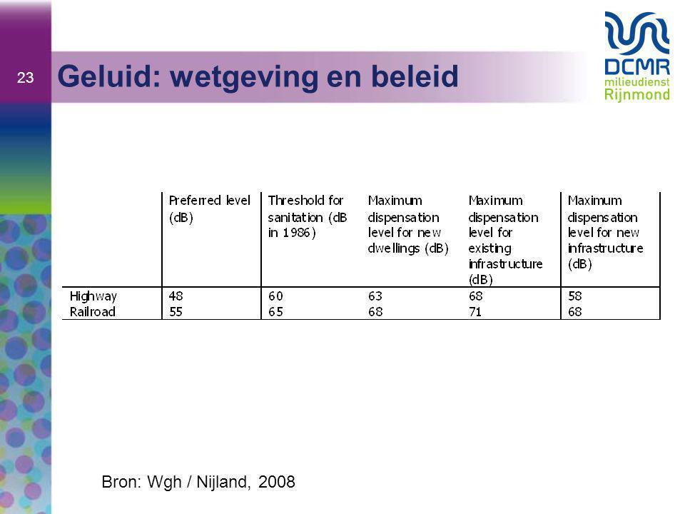 23 Geluid: wetgeving en beleid Bron: Wgh / Nijland, 2008
