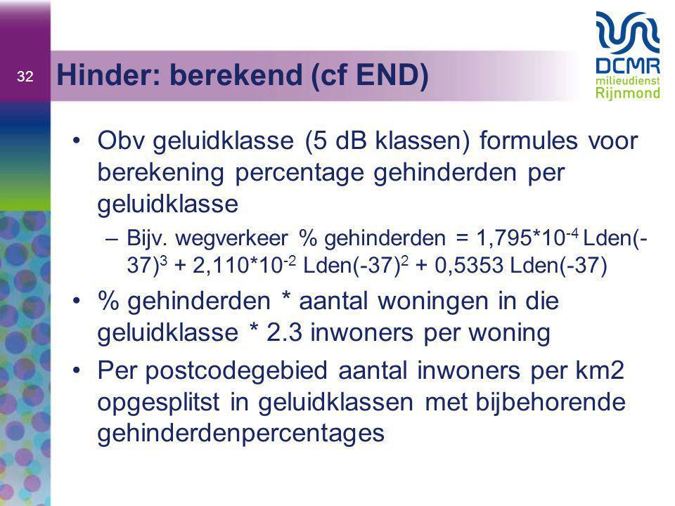 32 Hinder: berekend (cf END) •Obv geluidklasse (5 dB klassen) formules voor berekening percentage gehinderden per geluidklasse –Bijv. wegverkeer % geh