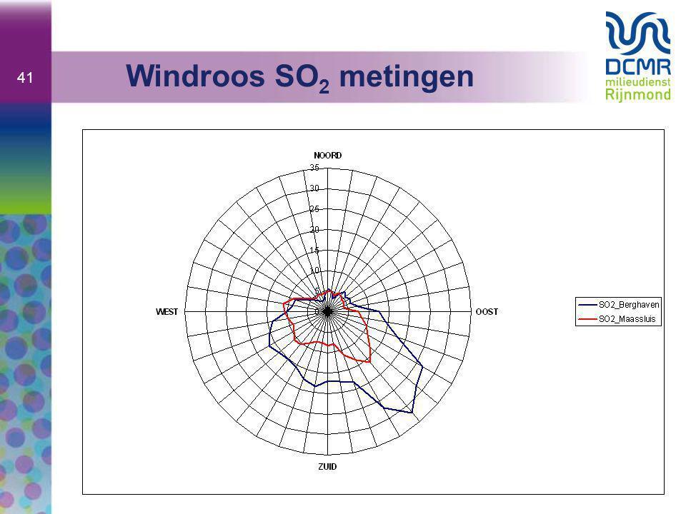 41 Windroos SO 2 metingen