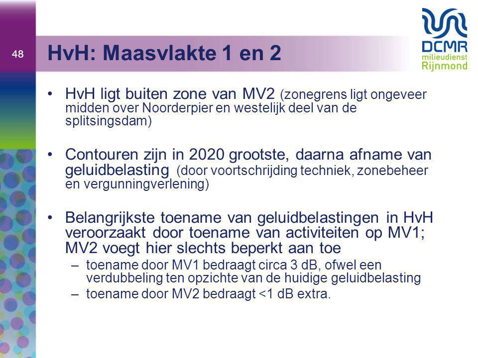 48 HvH: Maasvlakte 1 en 2 •HvH ligt buiten zone van MV2 (zonegrens ligt ongeveer midden over Noorderpier en westelijk deel van de splitsingsdam) •Contouren zijn in 2020 grootste, daarna afname van geluidbelasting (door voortschrijding techniek, zonebeheer en vergunningverlening) •Belangrijkste toename van geluidbelastingen in HvH veroorzaakt door toename van activiteiten op MV1; MV2 voegt hier slechts beperkt aan toe –toename door MV1 bedraagt circa 3 dB, ofwel een verdubbeling ten opzichte van de huidige geluidbelasting –toename door MV2 bedraagt <1 dB extra.