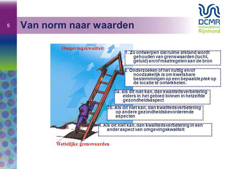 5 Van norm naar waarden 2. Onderzoeken of het nuttig en/of noodzakelijk is om kwetsbare bestemmingen op een bepaalde plek op de locatie te ontwikkelen