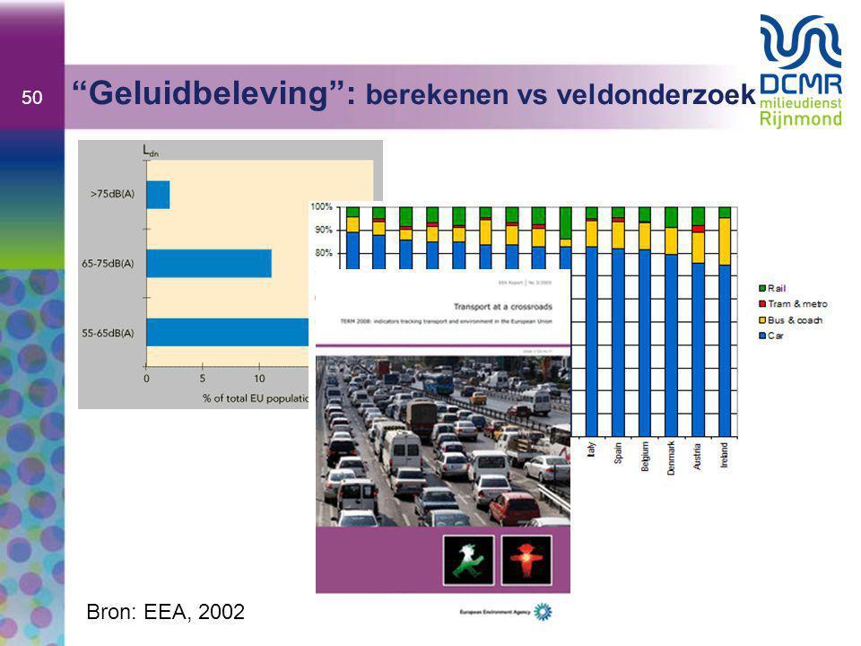 """50 """"Geluidbeleving"""": berekenen vs veldonderzoek Bron: EEA, 2002"""