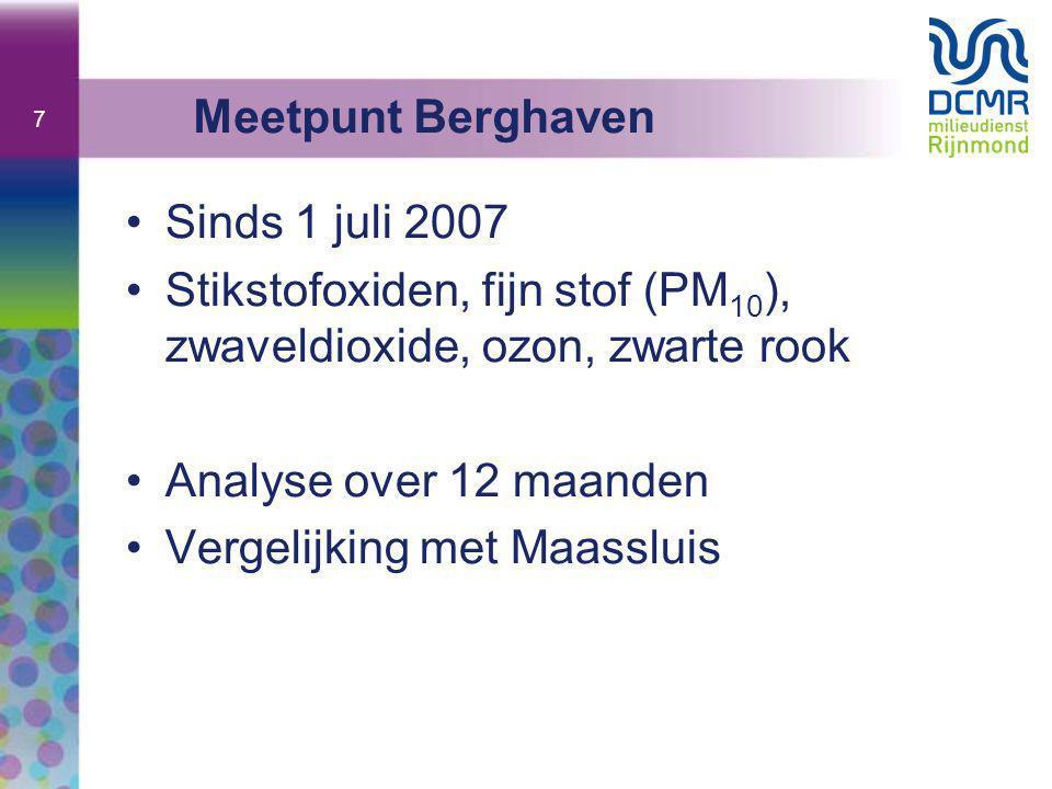 7 Meetpunt Berghaven •Sinds 1 juli 2007 •Stikstofoxiden, fijn stof (PM 10 ), zwaveldioxide, ozon, zwarte rook •Analyse over 12 maanden •Vergelijking m