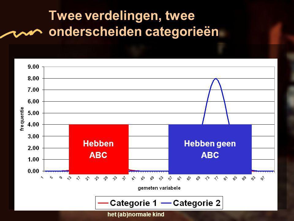 het (ab)normale kind Twee verdelingen, twee onderscheiden categorieën Hebben ABC Hebben geen ABC