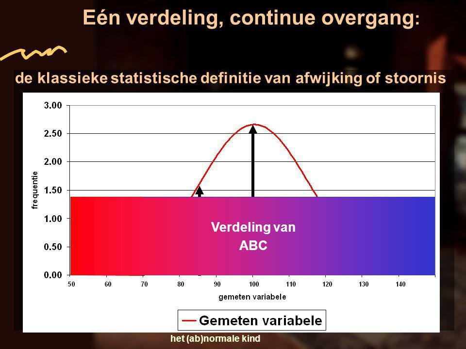 het (ab)normale kind Eén verdeling, continue overgang : Hebben ABC Hebben geen ABC de klassieke statistische definitie van afwijking of stoornis Verde