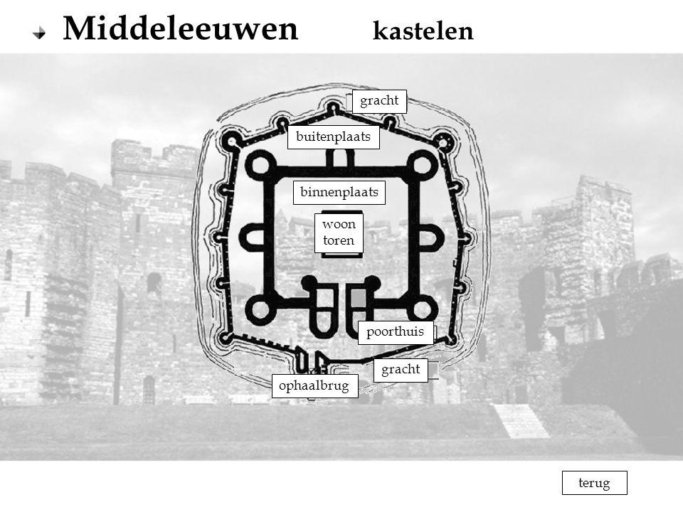 terug gracht buitenplaats binnenplaats woon toren poorthuis ophaalbrug terug Middeleeuwen kastelen