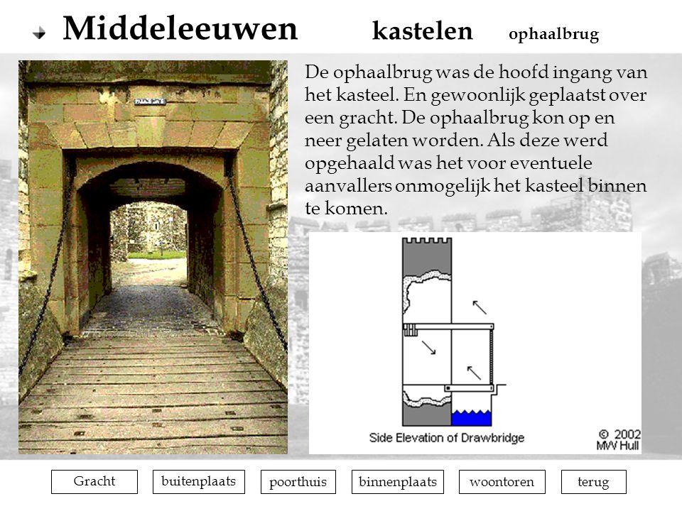 terugbuitenplaatsGrachtpoorthuisbinnenplaatswoontoren De ophaalbrug was de hoofd ingang van het kasteel. En gewoonlijk geplaatst over een gracht. De o