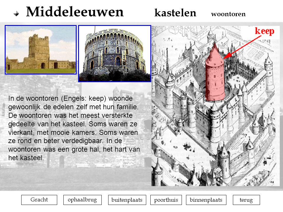 terug In de woontoren (Engels: keep) woonde gewoonlijk de edelen zelf met hun familie. De woontoren was het meest versterkte gedeelte van het kasteel.