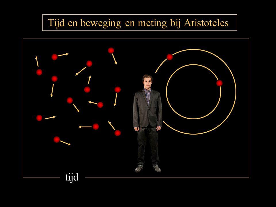 Tijd en beweging en meting bij Aristoteles tijd