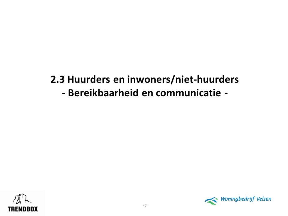 17 2.3 Huurders en inwoners/niet-huurders - Bereikbaarheid en communicatie -