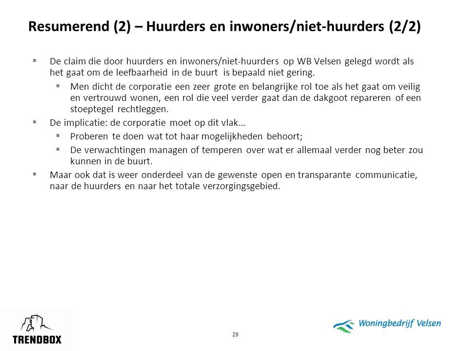 29 Resumerend (2) – Huurders en inwoners/niet-huurders (2/2)  De claim die door huurders en inwoners/niet-huurders op WB Velsen gelegd wordt als het