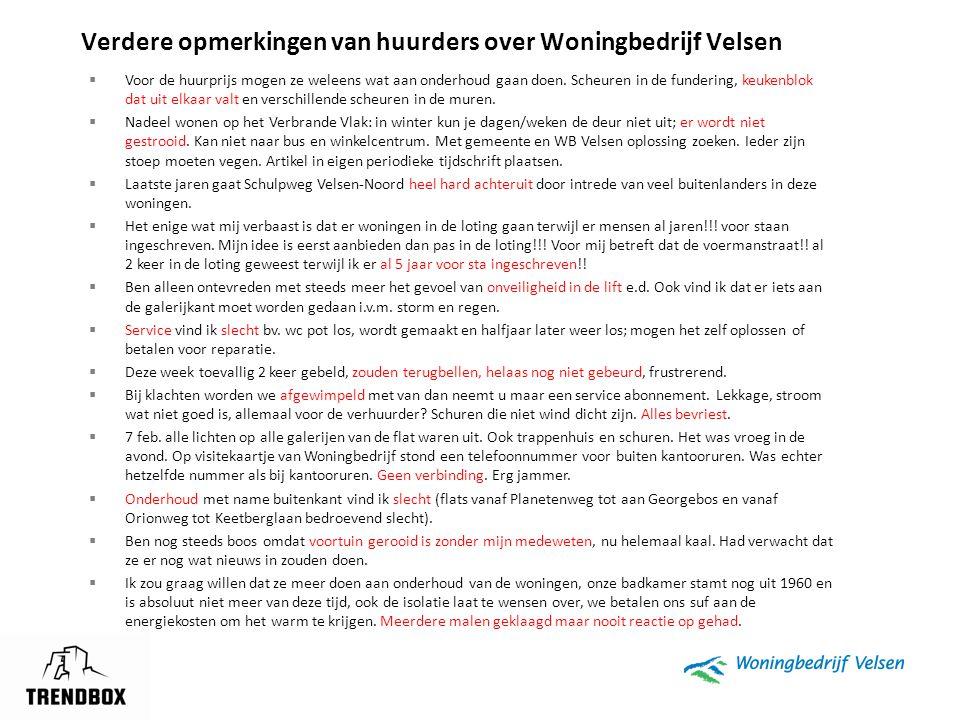Verdere opmerkingen van huurders over Woningbedrijf Velsen  Voor de huurprijs mogen ze weleens wat aan onderhoud gaan doen. Scheuren in de fundering,