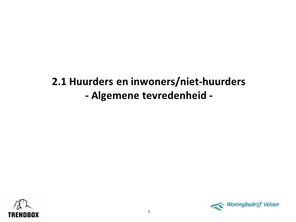 4 2.1 Huurders en inwoners/niet-huurders - Algemene tevredenheid -