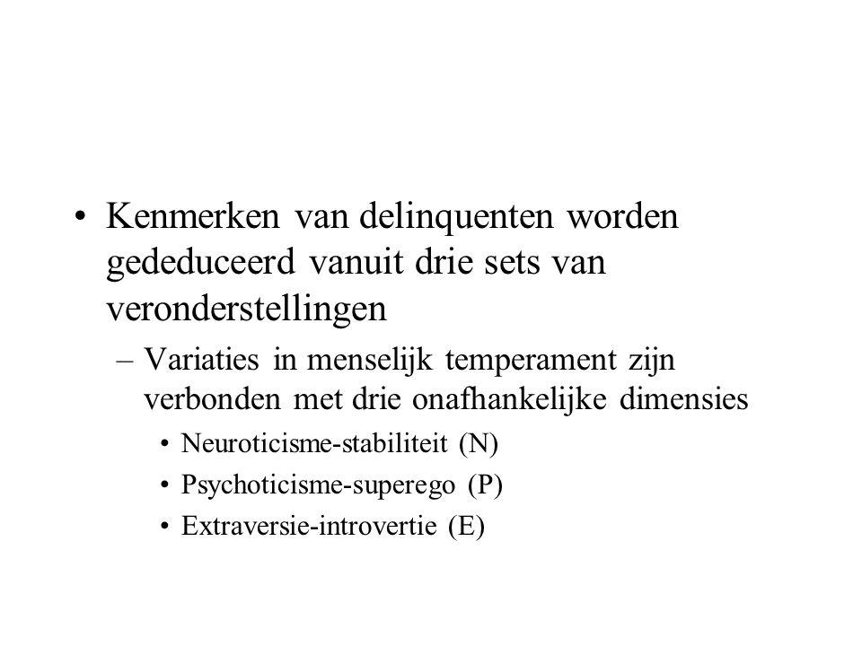 •Kenmerken van delinquenten worden gededuceerd vanuit drie sets van veronderstellingen –Variaties in menselijk temperament zijn verbonden met drie ona