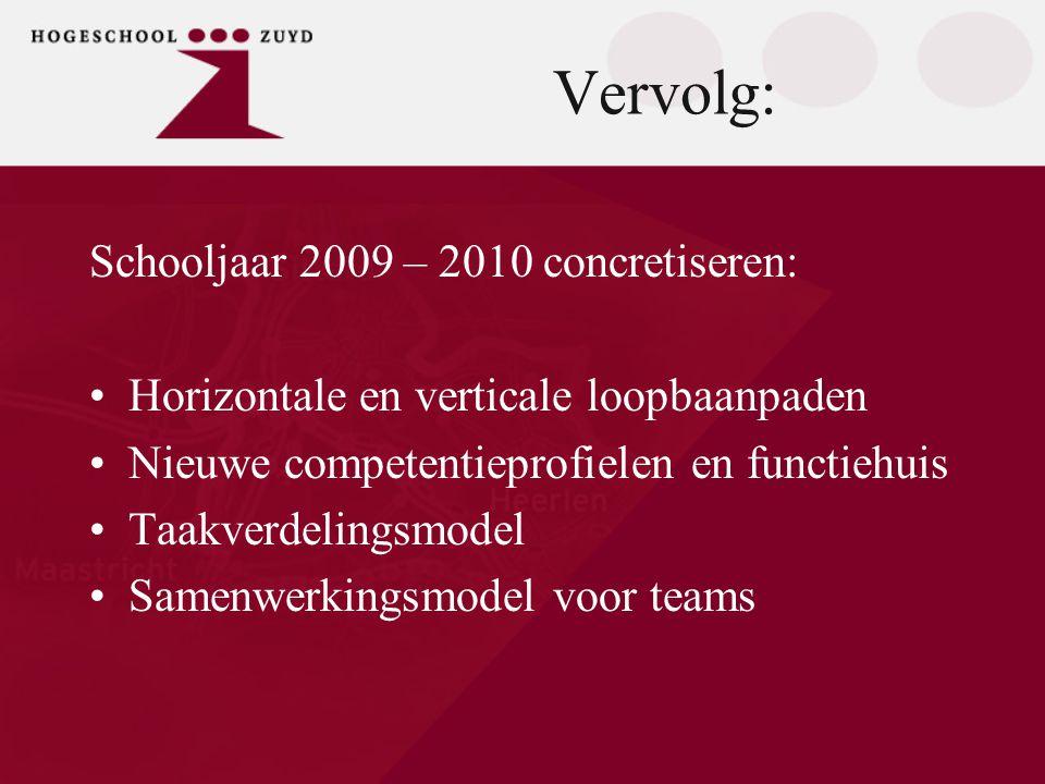 Vervolg: Schooljaar 2009 – 2010 concretiseren: •Horizontale en verticale loopbaanpaden •Nieuwe competentieprofielen en functiehuis •Taakverdelingsmode