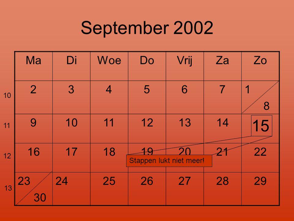 September 2002 MaDiWoeDoVrijZaZo 2345671 8 91011121314 15 16171819202122 23 30 24 2526272829 Stappen lukt niet meer! 10 11 12 13