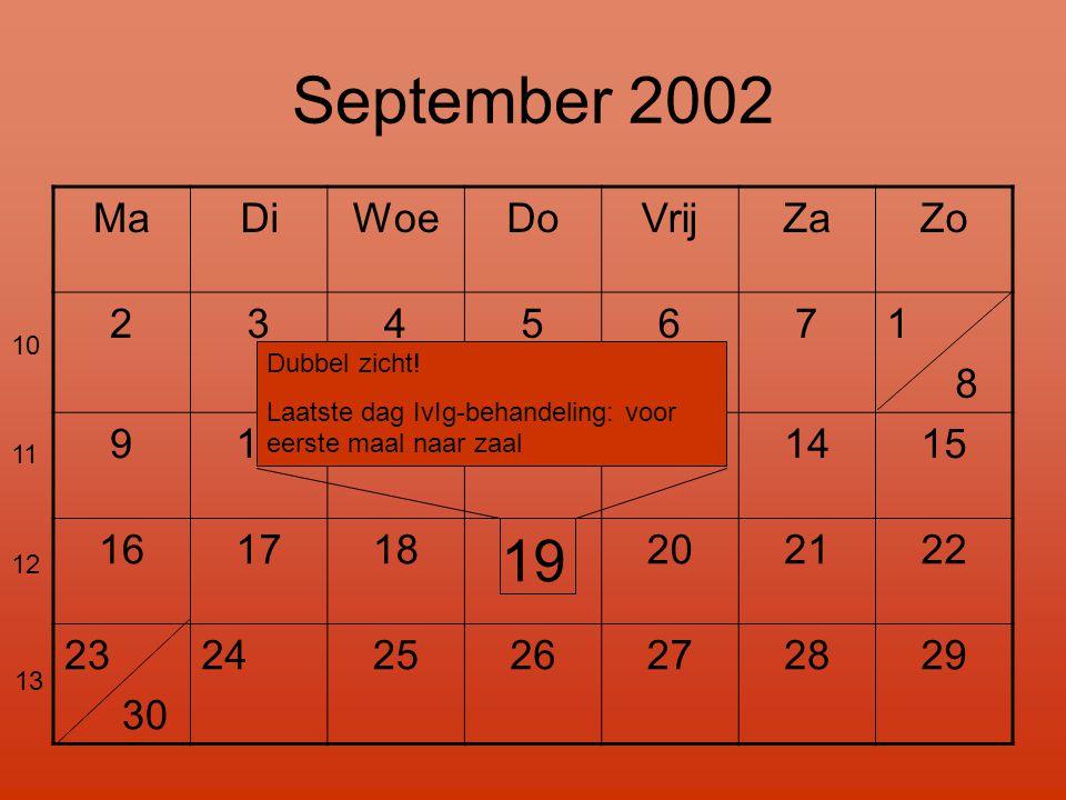September 2002 MaDiWoeDoVrijZaZo 2345671 8 9101112131415 161718 19 202122 23 30 24 2526272829 Dubbel zicht! Laatste dag IvIg-behandeling: voor eerste