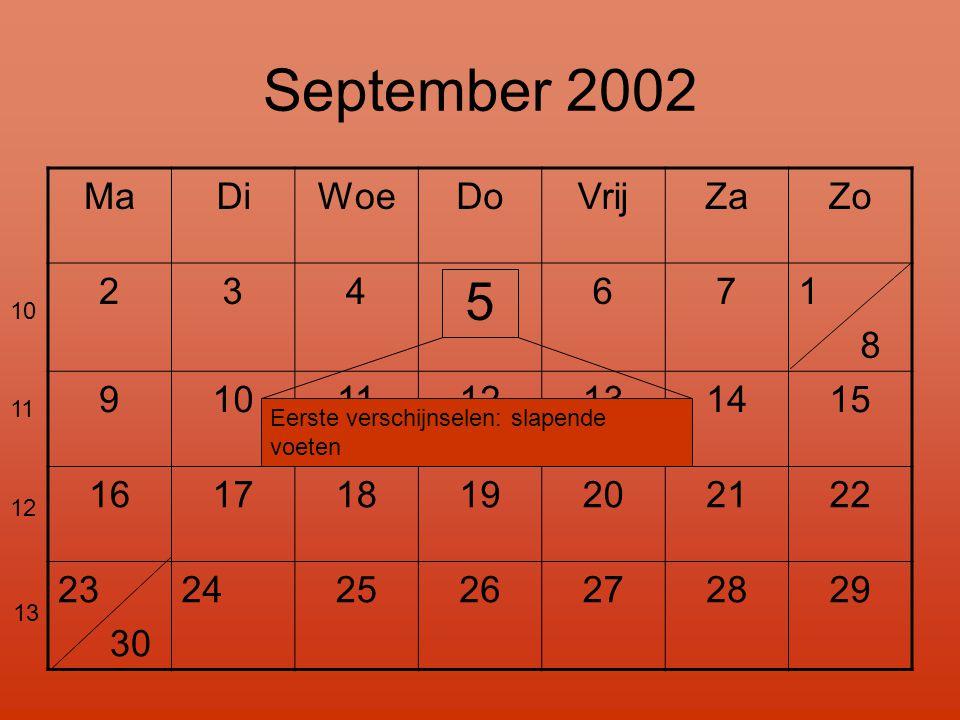 September 2002 MaDiWoeDoVrijZaZo 234 5 671 8 9101112131415 16171819202122 23 30 24 2526272829 Eerste verschijnselen: slapende voeten 10 11 12 13