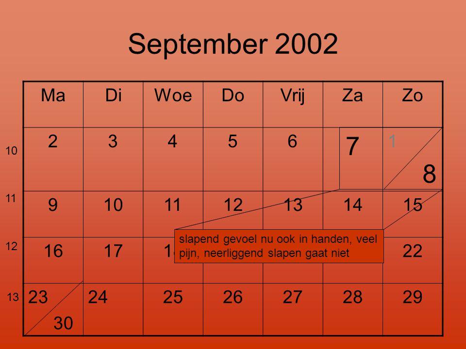 September 2002 MaDiWoeDoVrijZaZo 23456 7 1 8 9101112131415 16171819202122 23 30 24 2526272829 slapend gevoel nu ook in handen, veel pijn, neerliggend